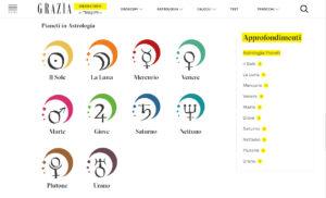 Pianeti in Astrologia